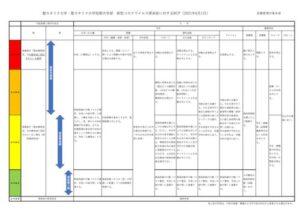20210601 教育活動のBCPのサムネイル