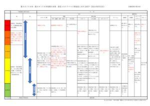 【0823変更】教育活動のBCPのサムネイル